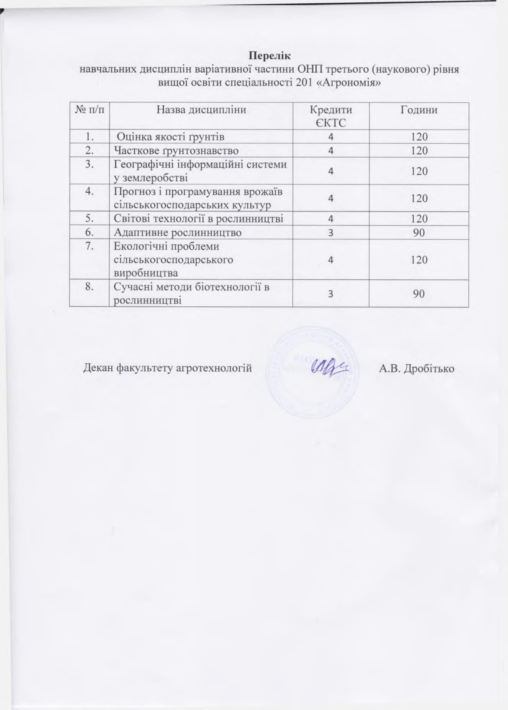 Третій (науковий) рівень вищої освіти спеціальності 201 «Агрономія»